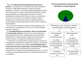 Переменная часть (стоимость покупки электроэнергии с оптового рынка)