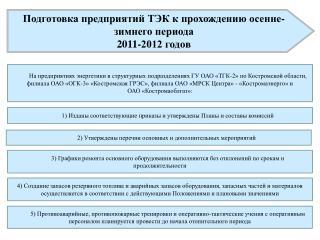 Подготовка предприятий ТЭК к прохождению осенне-зимнего периода 2011-2012 годов