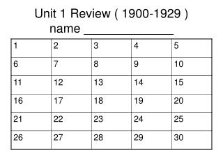 Unit 1 Review ( 1900-1929 ) name _____________