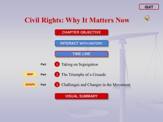 Civil Rights: Why It Matters Now