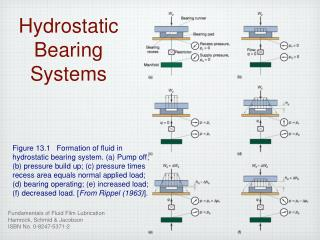 Hydrostatic Bearing Systems