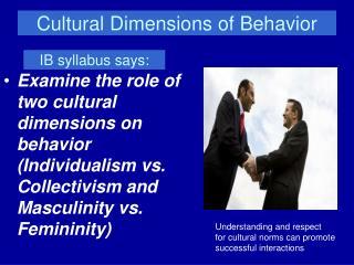 IB syllabus says: