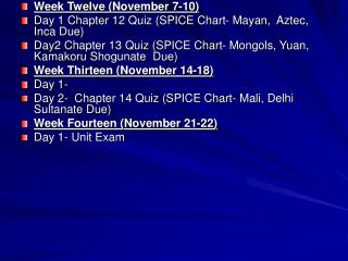 Week Twelve (November 7-10)  Day 1 Chapter 12 Quiz (SPICE Chart- Mayan,  Aztec, Inca Due)