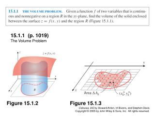 15.1.1 (p. 1019) The Volume Problem