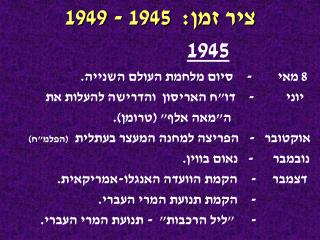 ציר זמן: 1945 - 1949
