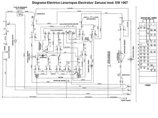 Diagrama Eléctrico Lavarropas Electrolux/ Zanussi mod. EW 1007
