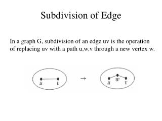 Subdivision of Edge