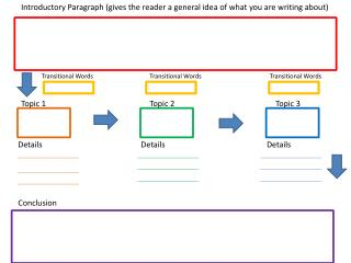 Introductory Paragraph (gives the reader a general idea of what you are writing about)
