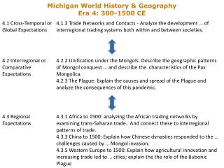 Michigan World History & Geography Era 4: 300-1500 CE
