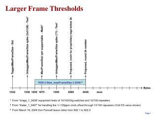 Larger Frame Thresholds