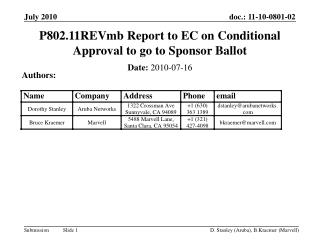 P802.11REVmb Report to EC on Conditional Approval to go to Sponsor Ballot