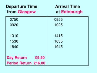 Departure Time               Arrival Time  from  Glasgow                  at  Edinburgh