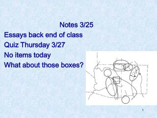 Notes 3/25 Essays back end of class Quiz Thursday 3/27  No items today What about those boxes?