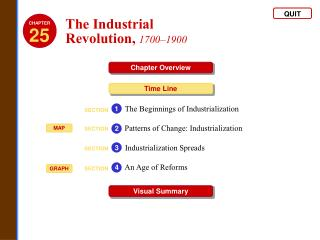 The Industrial  Revolution ,  1700–1900