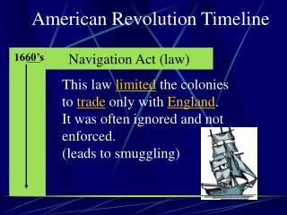 american revolution time line