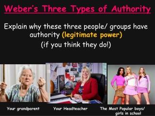 Weber's Three Types of Authority