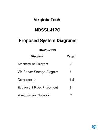 Virginia Tech  NDSSL-HPC Proposed System Diagrams 06-25-2013