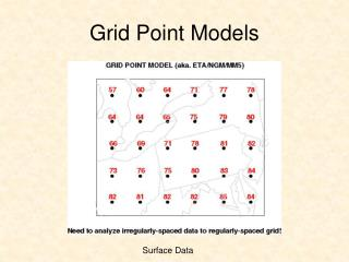 Grid Point Models
