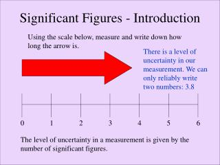 Significant Figures - Introduction