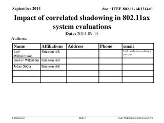 Impact  of correlated shadowing in 802.11ax system  evaluations