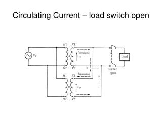 Circulating Current – load switch open