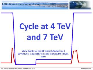 Cycle at 4  TeV  and 7  TeV