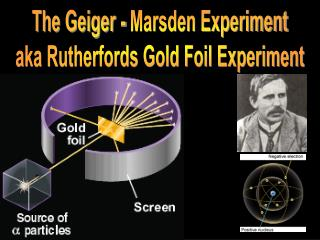 The Geiger - Marsden Experiment aka Rutherfords Gold Foil Experiment