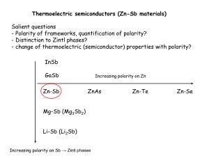 Thermoelectric semiconductors (Zn-Sb materials)