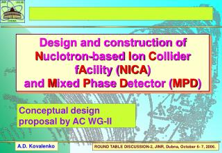 Design and construction of N uclotron-based I on C ollider f A cility ( NICA )