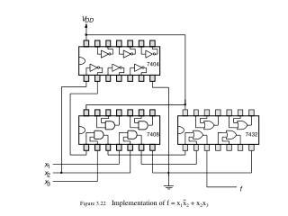 Figure 3.22     Implementation of f = x 1 x 2  + x 2 x 3