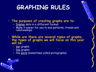 GRAPHING RULES