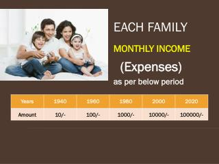 EACH FAMILY MONTHLY INCOME   (Expenses) as per below period