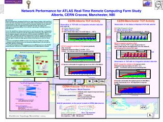 Network Performance for ATLAS Real-Time Remote Computing Farm Study
