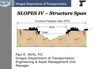 SLOPES IV – Structure Span