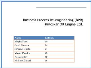 Business Process Re-engineering (BPR) Kirloskar Oil Engine Ltd.
