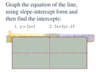 Graph the equation of the line, using slope-intercept form and then find the intercepts: