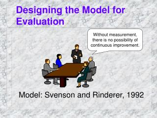 Designing the Model for Evaluation