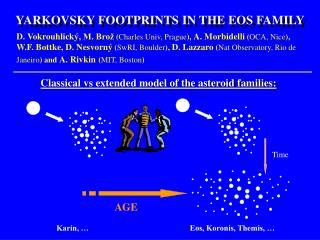 YARKOVSKY FOOTPRINTS IN THE EOS FAMILY