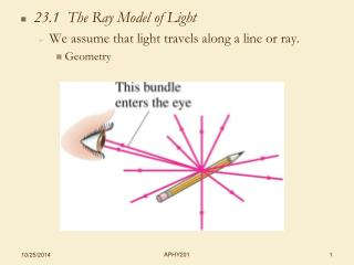 23.1  The Ray Model of Light We assume that light travels along a line or ray. Geometry