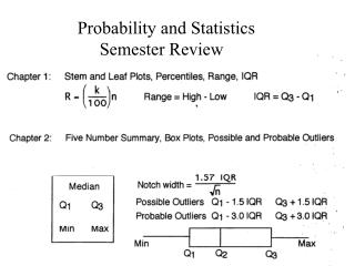 Probability and Statistics         Semester Review