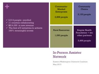 In-Person Assister Network