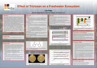 Results The bacterial population declined in 500 ppm triclosan ( Figure 2 ) .