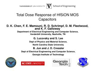 Total Dose Response of HfSiON MOS Capacitors