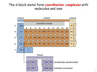 The d block metal form  coordination complexes  with molecules and ions
