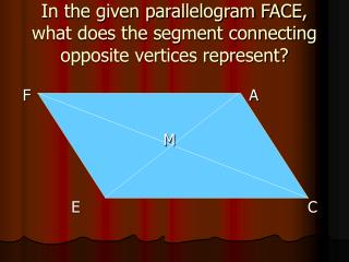 In the given parallelogram FACE, what does the segment connecting opposite vertices represent?