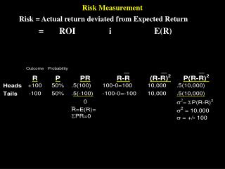 Risk Measurement