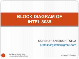 BLOCK DIAGRAM OF INTEL 8085