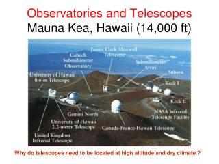 Observatories and Telescopes Mauna Kea, Hawaii (14,000 ft)