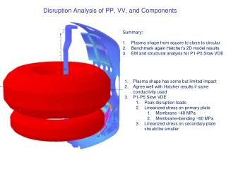 Disruption Analysis of PP, VV, and Components