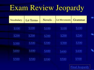 Exam Review Jeopardy